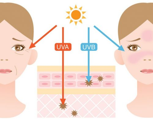 Tia UV gây lão hóa da -skinLift collagen